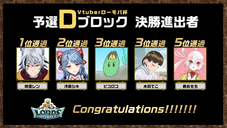 Dグループ決勝進出者5名